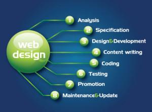 Web-designing (2)