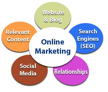 online_marketing2